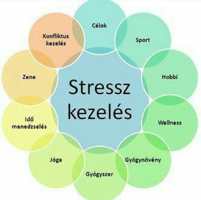 stressz kezelés féreg oxiurus kezelés