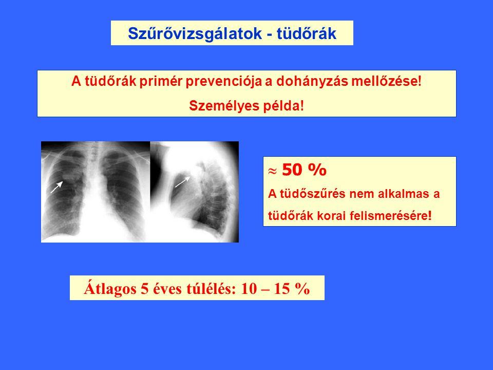hpv rákmegelőzési profil