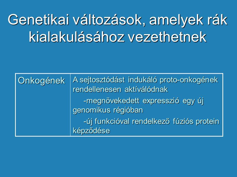 rákos sejtek genetikai változásai condyloma bokor levenshtein
