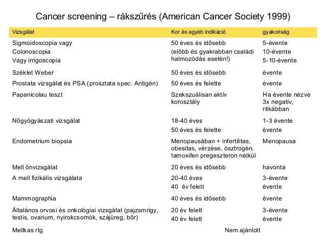 Méhtest daganatok | Hungarian Oncology Network - notafa.hu