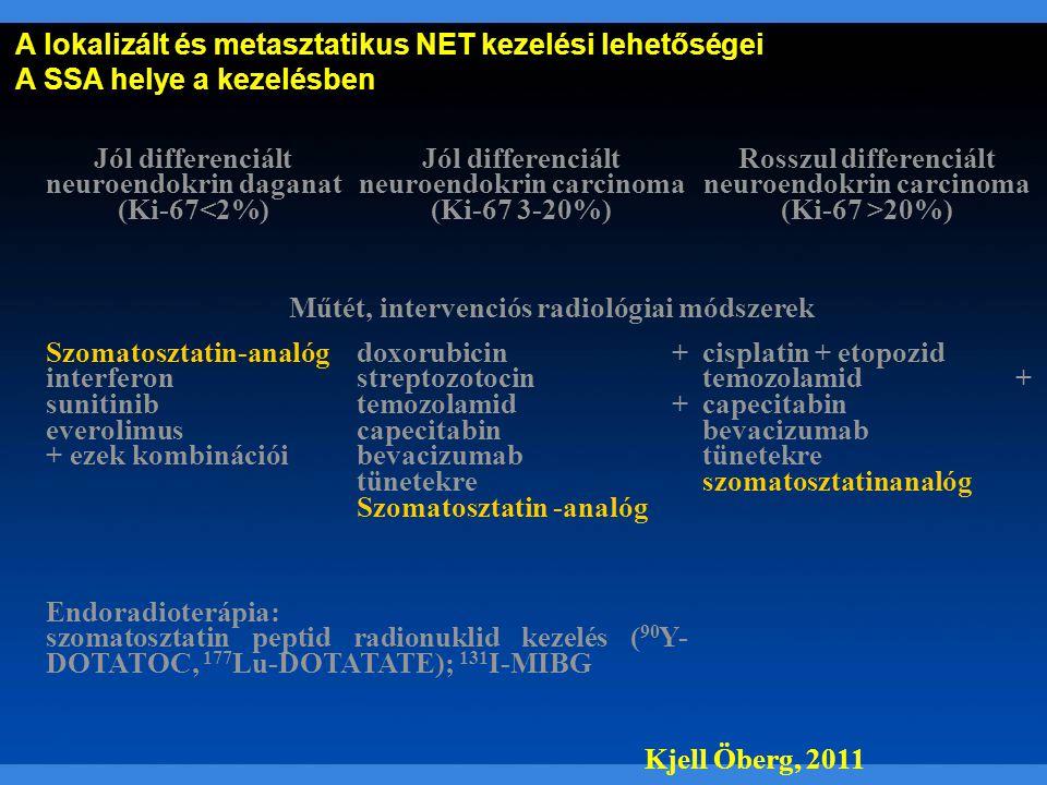 A neuroendokrin daganatok biokémiai markerei
