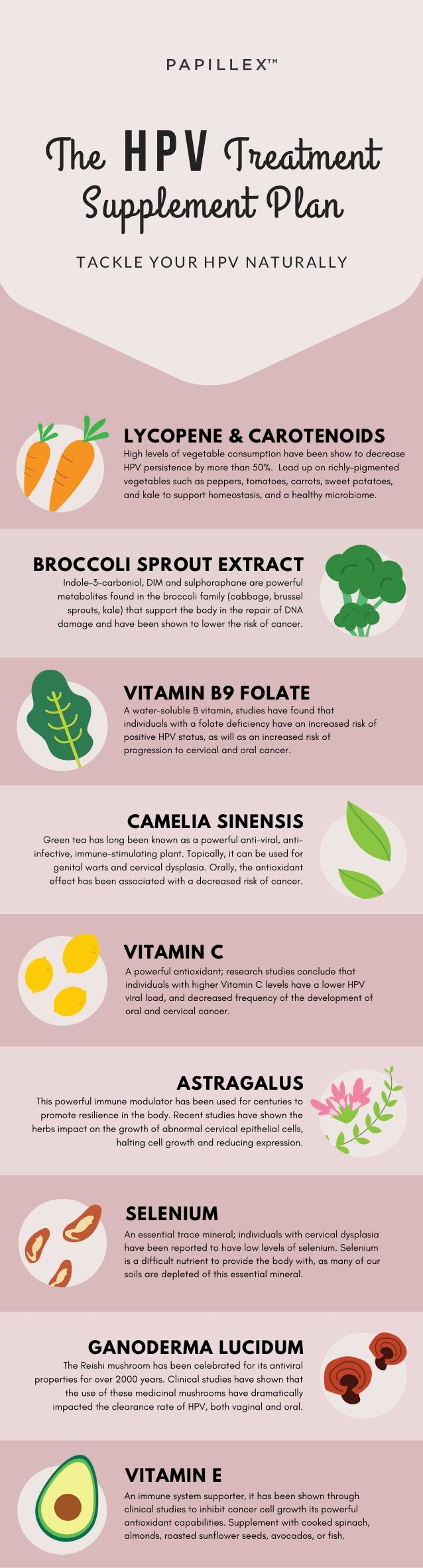 hpv vírus vitaminok baba pinworms tünetei