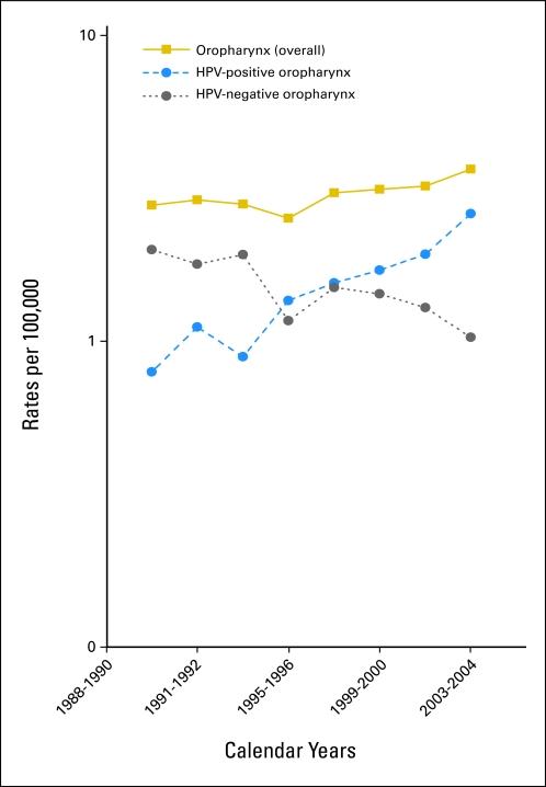 humán papilloma vírus negatív a parazita pinworms