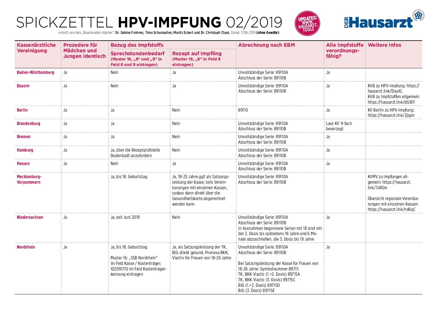 hpv impfung kostenubernahme uber 18 gastric cancer genetics