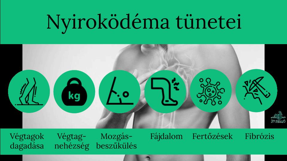 Immunonkológia – Wikipédia