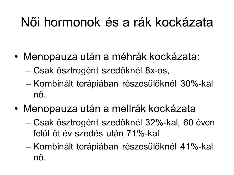 rák és hormonok