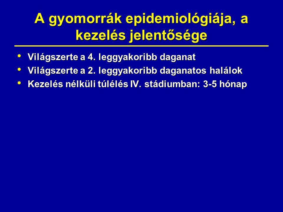 A gyomorrák molekuláris diagnosztikája