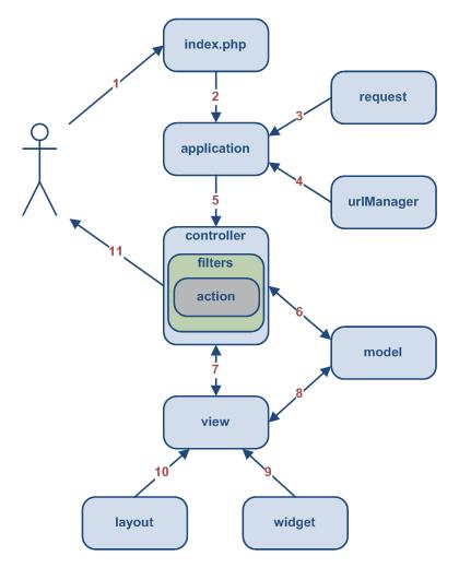 Informatikai biztonság és kriptográfia | Digitális Tankönyvtár