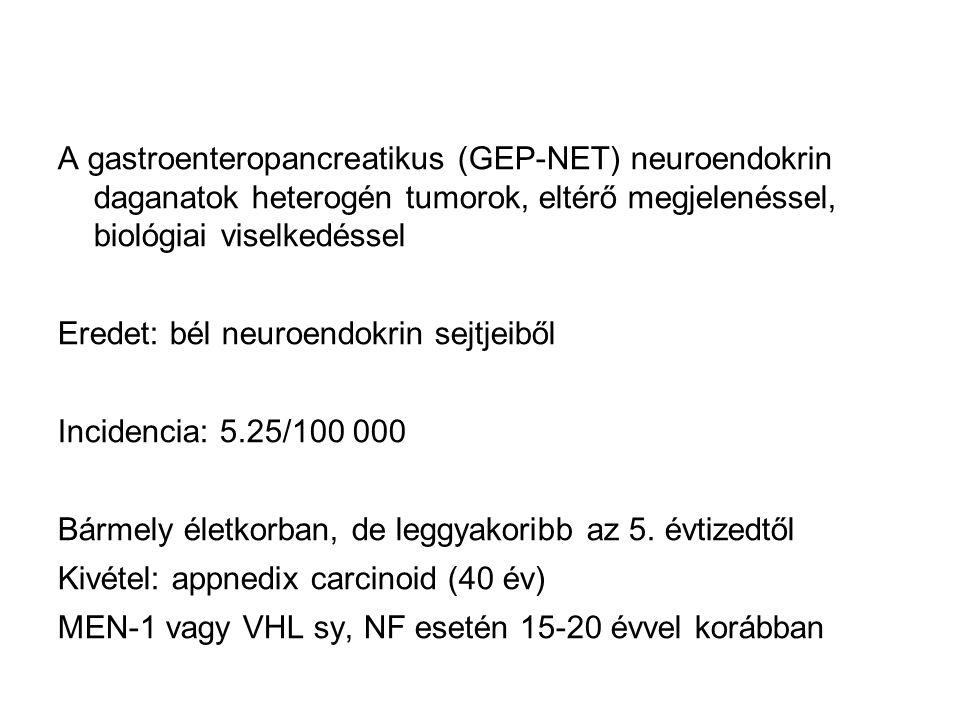 neuroendokrin rák laboratóriumok
