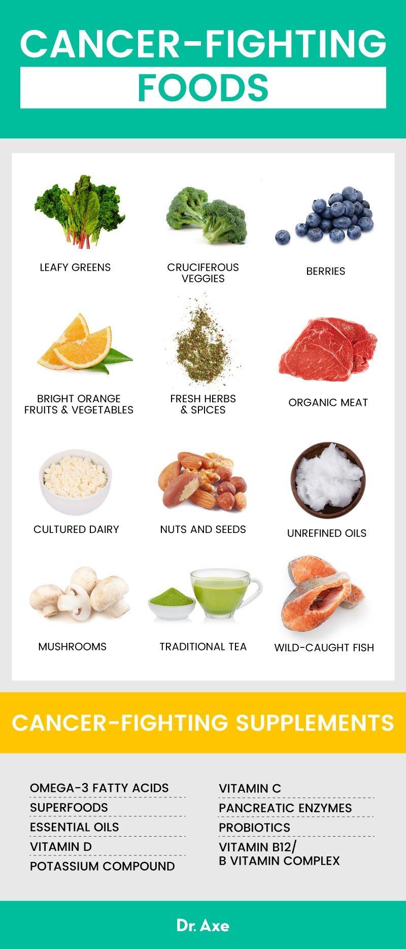 Top 12 Rákellenes Élelmiszerek