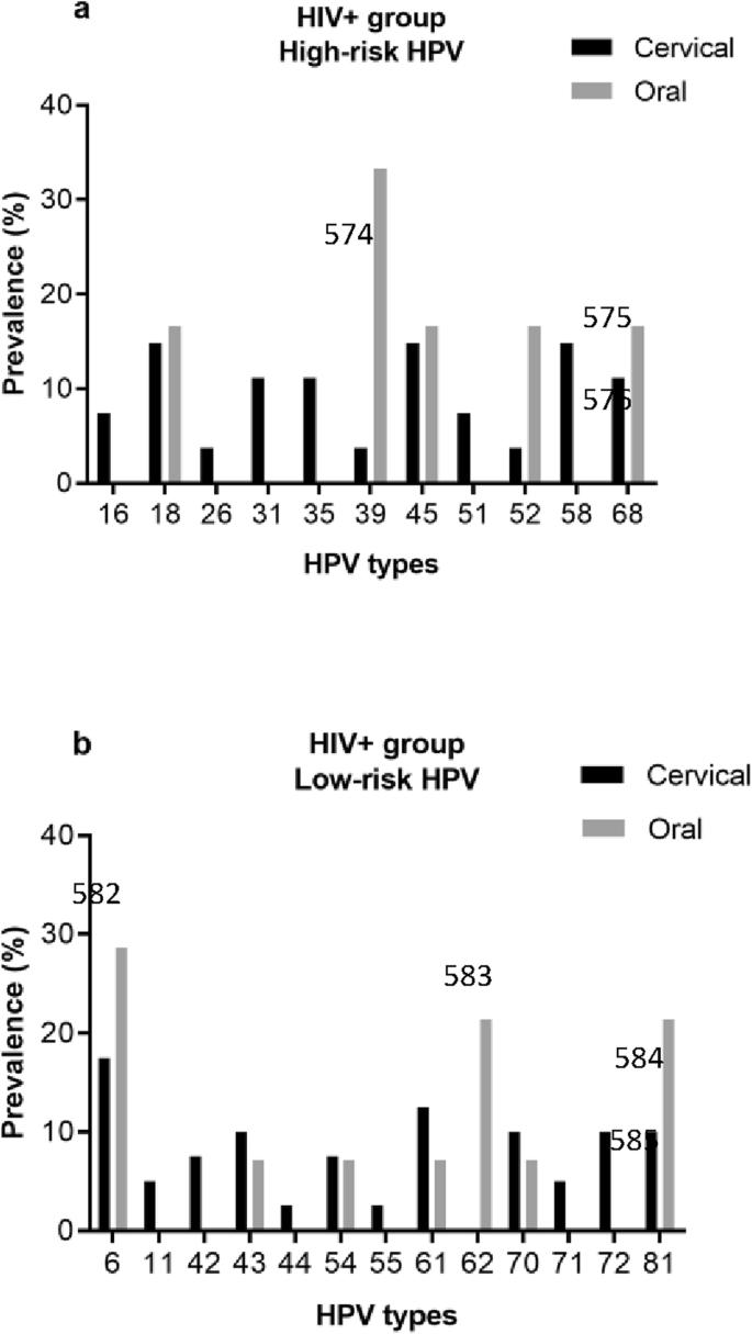 a vírus humán papillomavírust hív HPV-nek)