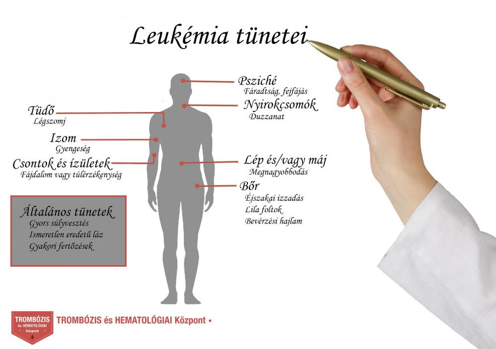 csontvelő rák tünetei