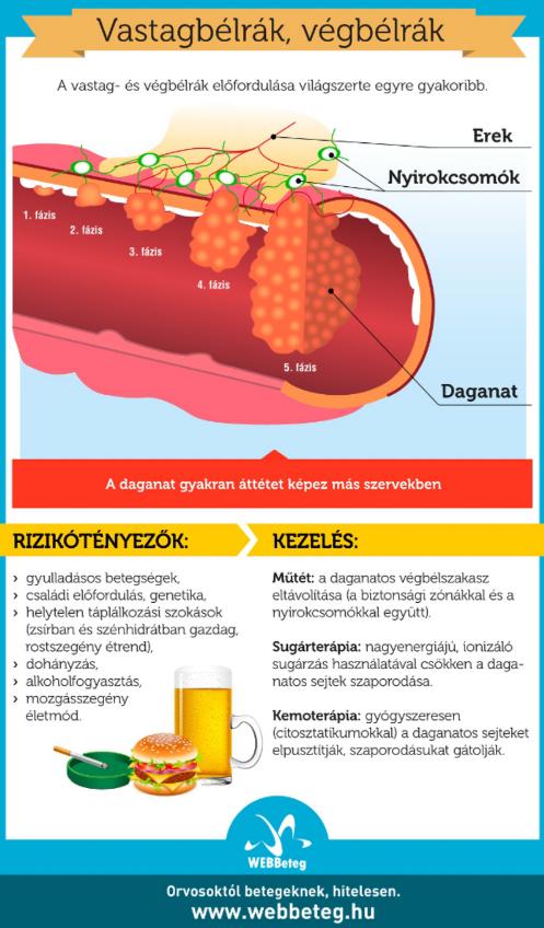 ecet a pinwormok ellen enterobiosis, mit kell szedni?