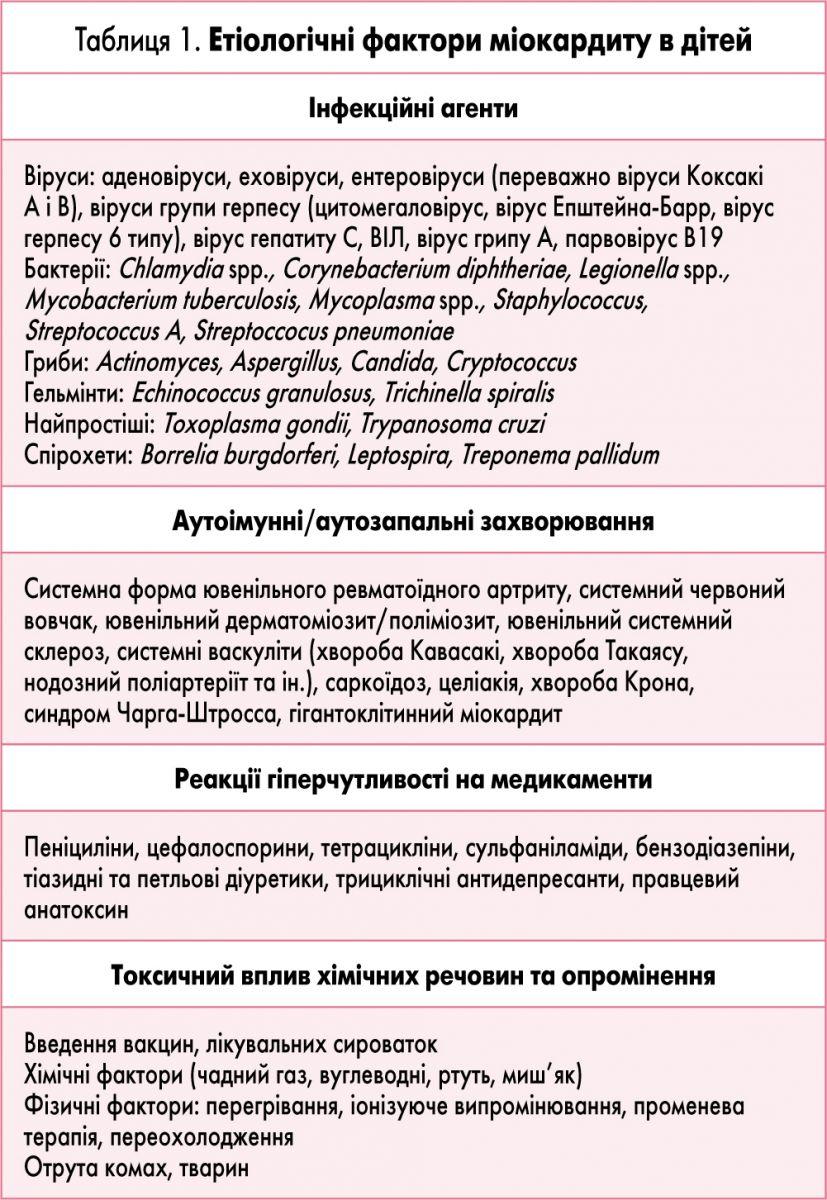 helminti definíció)